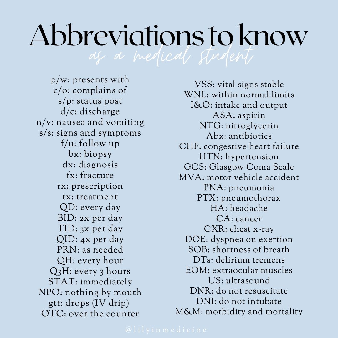 Medical Abbreviations Every Medical Student Should Know